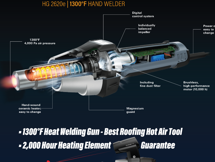 Best Hand Welders and Heat Guns for Roofing in 2021